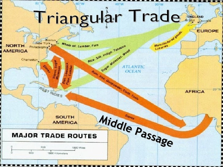 Image result for middle passage
