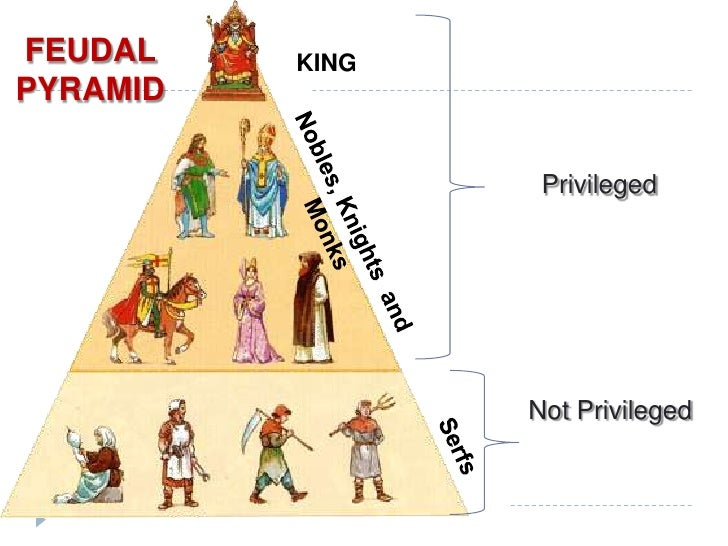 the negative parts of feudalism during the middle ages in europe The medieval monastery was established during the middle ages at a period when western europe was almost destitute medieval monastery - middle ages religion.