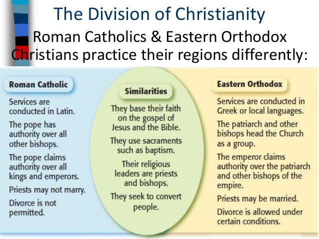 an introduction to the comparison of anglicanism and roman catholicism Compare and contrast eastern orthodox and roman catholic essays and research papers anglicanism compare and contrast introduction.