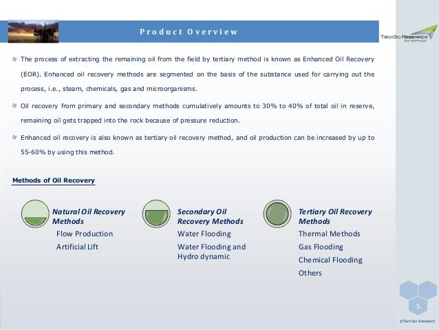 Enhanced Oil Recovery (EOR) Market Research Report 2018