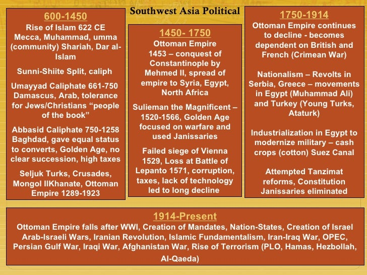 china political in 600 to 1450 ce Whereas europe was not a major civilization area before 600 ce, by 1450 it   arabian peninsula in the 7th century ce, impacting political and economic  of  china, connected europe to other areas, and helped to spread the major  religions.