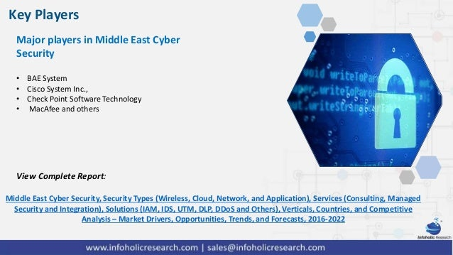 middle east cyber security market global The global information security workforce study (gisws), is conducted every two years by the center for cyber safety and education and (isc)² the latest worldwide study was conducted from june 22 through.