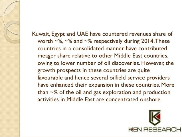 Kuwait, Egypt and UAE have countered revenues share of worth ~%, ~% and ~% respectively during 2014.These countries in a c...
