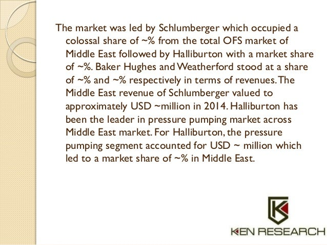 The market was led by Schlumberger which occupied a colossal share of ~% from the total OFS market of Middle East followed...