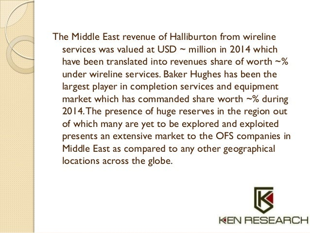 The Middle East revenue of Halliburton from wireline services was valued at USD ~ million in 2014 which have been translat...