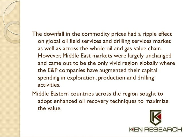 The downfall in the commodity prices had a ripple effect on global oil field services and drilling services market as well...