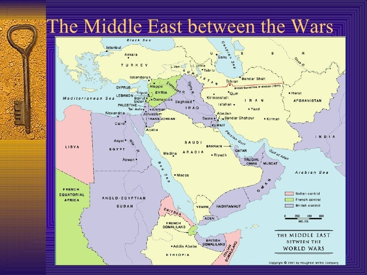 Middle East Ww1