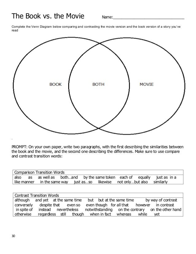 Venn Diagram Holocaust And Armenian Genocide  Tirevi  Essay On Inner Beauty Ask The Experts Essay On Inner Beauty Inner  Venn  Diagram Holocaust And Armenian Genocide How To Write A Business Essay also Sample Of Synthesis Essay  Writingservice