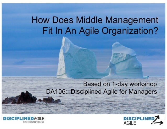 Twitter: @mark_lines How Does Middle Management Fit In An Agile Organization? Based on 1-day workshop DA106: Disciplined A...