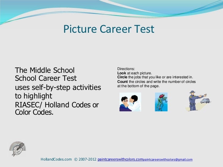 Middle School Riasec Career Test