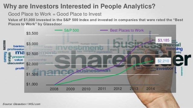 The What, The Why and the How of People Analytics