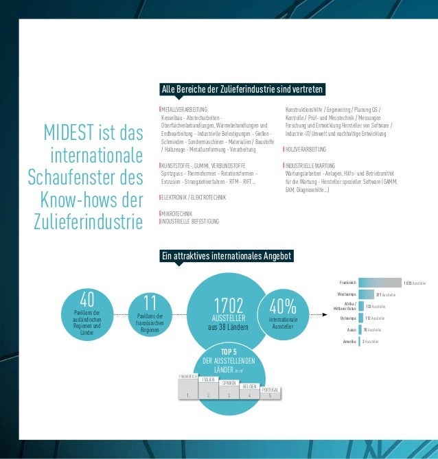 MIDEST ist das internationale Schaufenster des Know-hows der Zulieferindustrie Frankreich Westeuropa Afrika / Mittlerer Os...