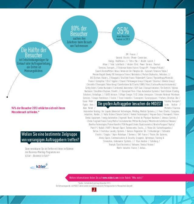 3M France/ General Electric (Power Conversion, Energy, Healthcare…)/ Tetra Pak/ Alcatel Lucent/ Alkan/ Total Lubrifia...