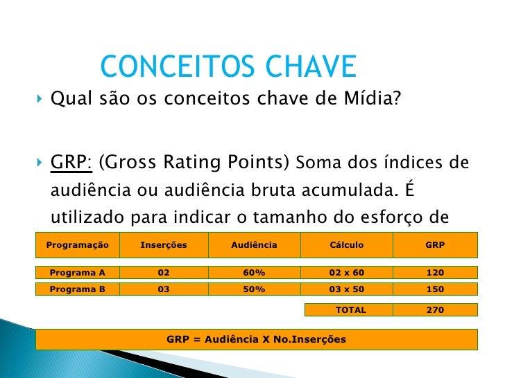 Midia - Aula 7 Slide 2