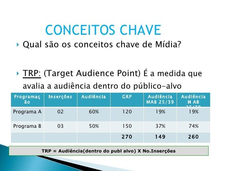 Midia - Aula 7 Slide 3