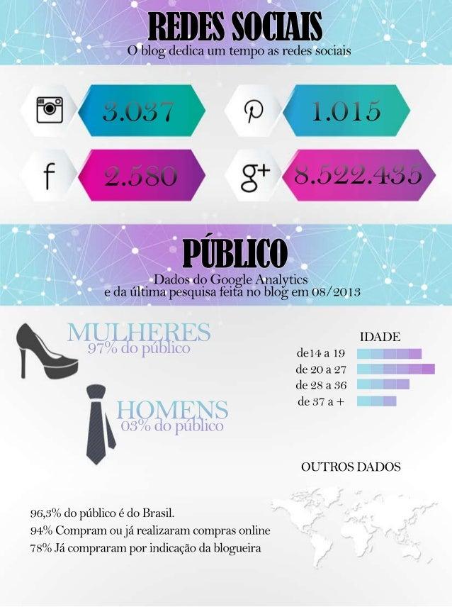 Mídia kit colecionadora de moda