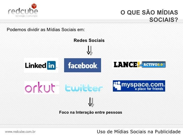 O QUE SÃO MÍDIAS SOCIAIS? Uso de Mídias Sociais na Publicidade Podemos dividir as Mídias Sociais em: Redes Sociais Foco na...