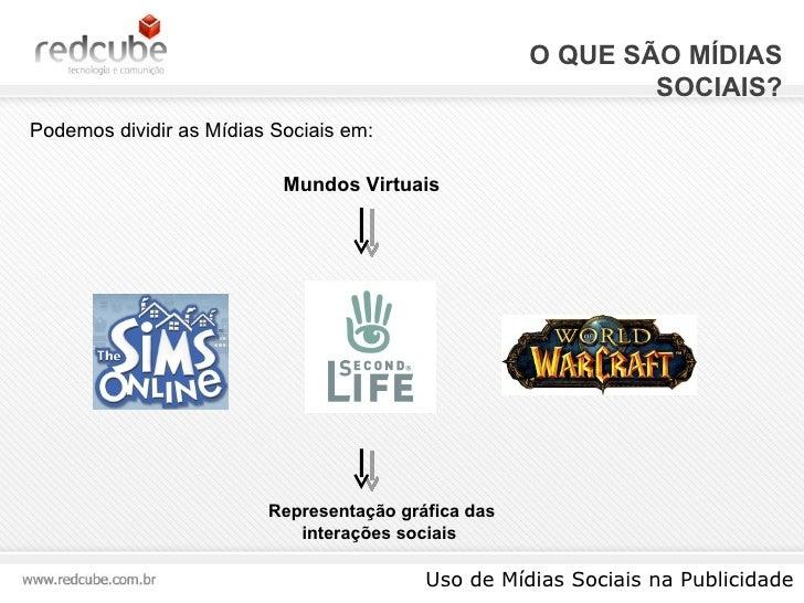 O QUE SÃO MÍDIAS SOCIAIS? Uso de Mídias Sociais na Publicidade Podemos dividir as Mídias Sociais em: Mundos Virtuais Repre...