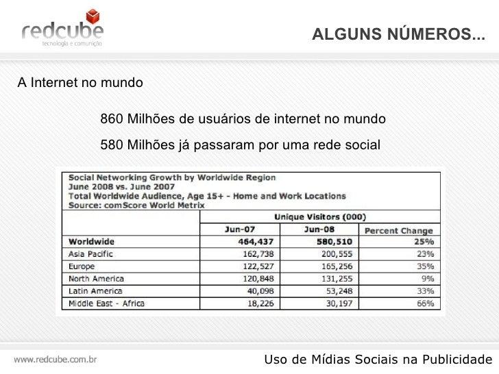 ALGUNS NÚMEROS... Uso de Mídias Sociais na Publicidade A Internet no mundo 860 Milhões de usuários de internet no mundo 58...