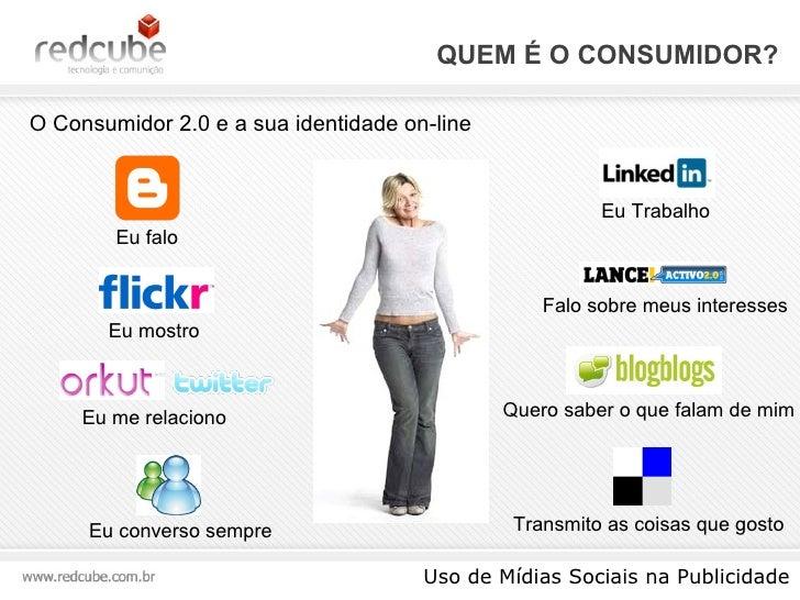 QUEM É O CONSUMIDOR? Uso de Mídias Sociais na Publicidade O Consumidor 2.0 e a sua identidade on-line Eu mostro Eu falo Eu...