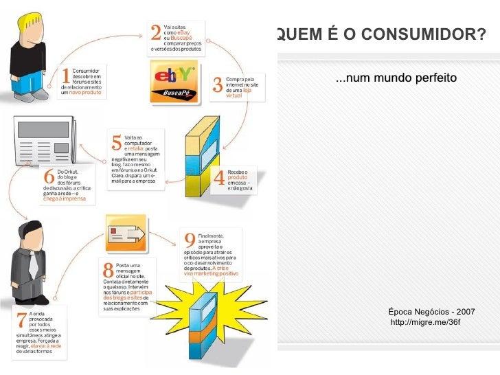 QUEM É O CONSUMIDOR? Época Negócios - 2007  http://migre.me/36f ...num mundo perfeito