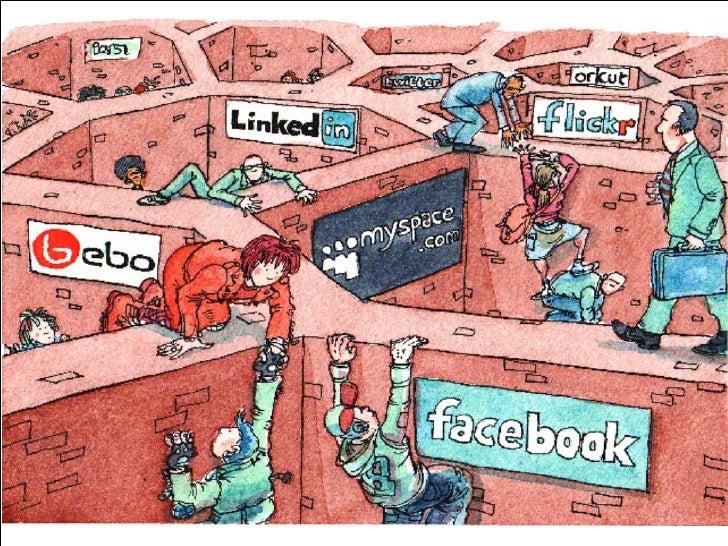 O QUE SÃO MÍDIAS SOCIAIS? Uso de Mídias Sociais na Publicidade