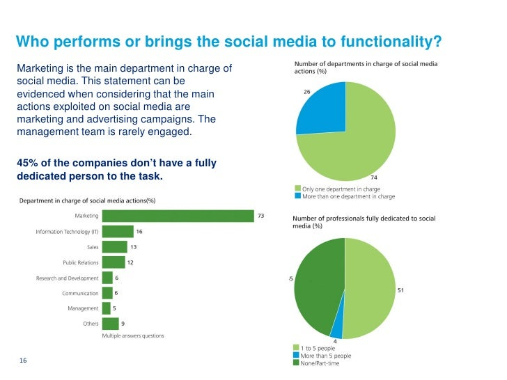 Who performs or brings the social media to functionality? Marketing is the main department in charge of social media. This...