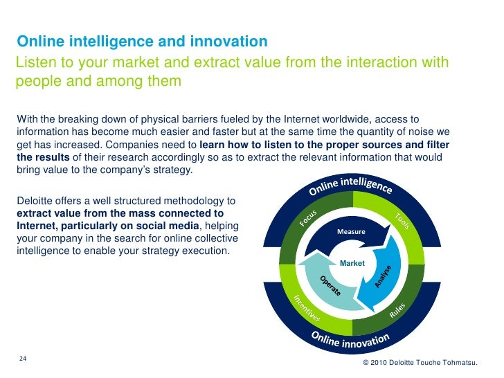 Online intelligence and innovation Listen to your market and extract value from the interaction with people and among them...