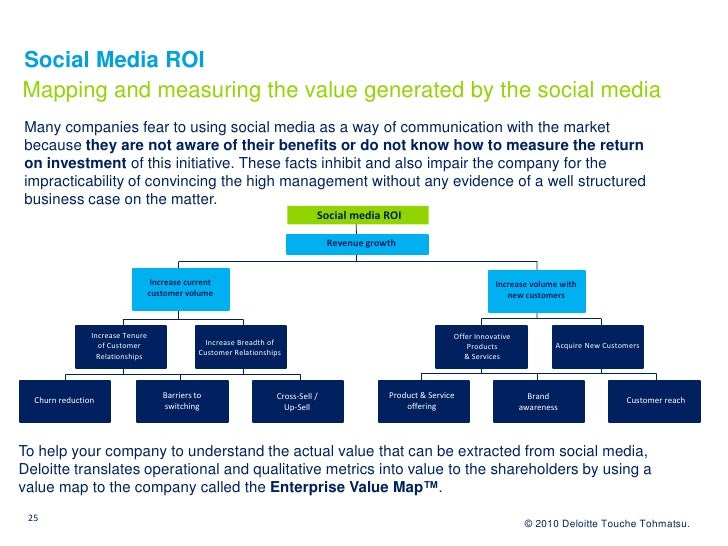 Social Media ROI Mapping and measuring the value generated by the social media Many companies fear to using social media a...