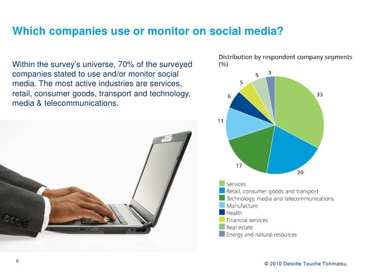 Which companies use or monitor on social media?  Within the survey's universe, 70% of the surveyed companies stated to use...