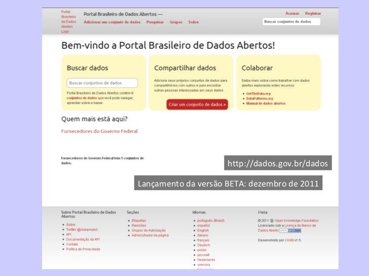 http://dados.gov.br/dados Lançamento da versão BETA: dezembro de 2011