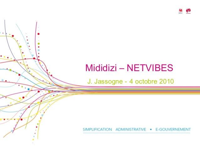 <ul>Mididizi – NETVIBES  J. Jassogne -   4 octobre 2010 </ul>