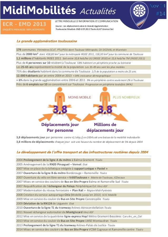 ECR - EMD 2013 ENQUÊTE MENAGES DEPLACEMENTS LETTRE MENSUELLE D'INFORMATION ET COMMUNICATION Source : Les déplacements dans...