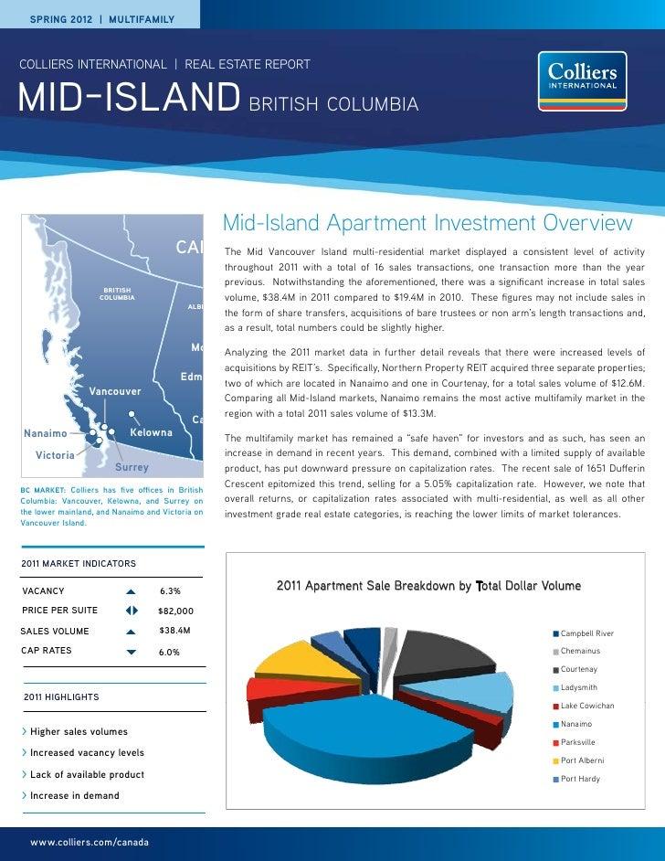 SPRING 2012   MULTIFAMILYmid-islandbritish columbiacolliers international   REAL ESTATE report  UNITED  STATES           ...