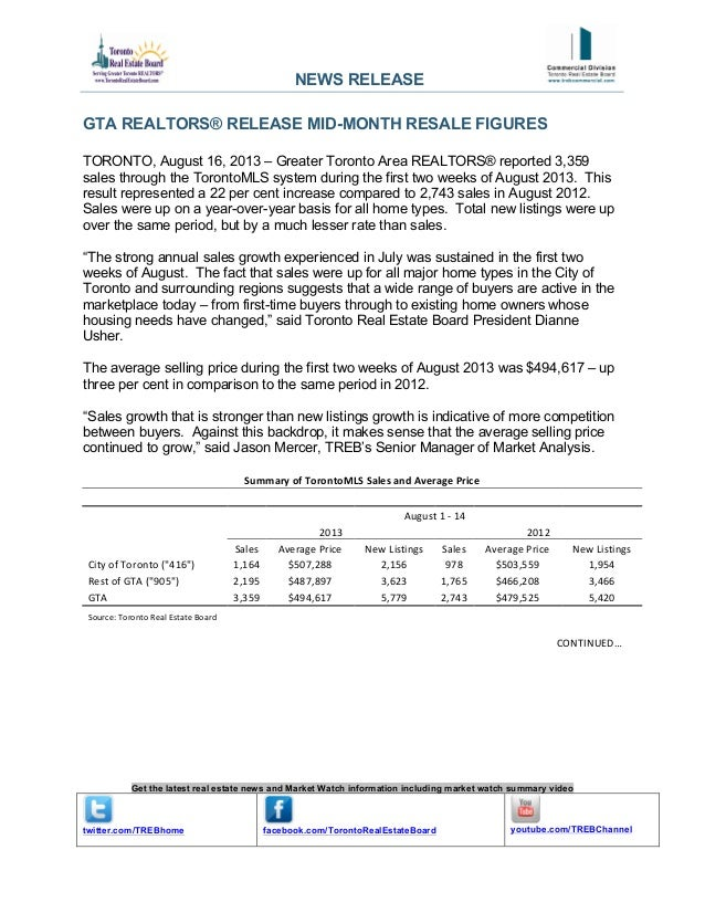 Get the latest real estate news and Market Watch information including market watch summary video twitter.com/TREBhome fac...