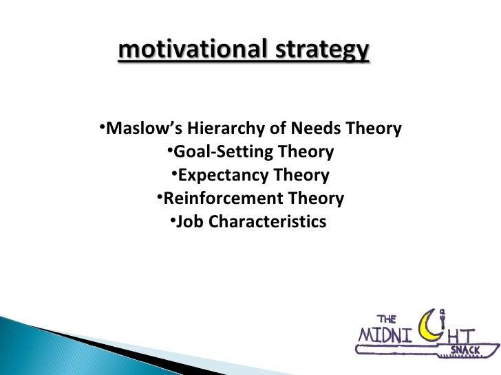 <ul><li>Maslow's Hierarchy of Needs Theory </li></ul><ul><li>Goal-Setting Theory </li></ul><ul><li>Expectancy Theory </li>...