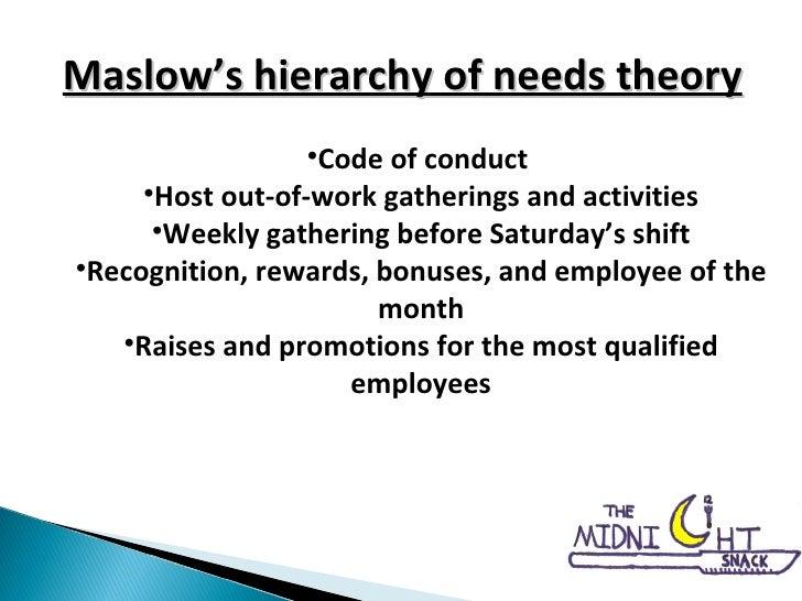 <ul><ul><li>Code of conduct  </li></ul></ul><ul><ul><li>Host out-of-work gatherings and activities </li></ul></ul><ul><ul>...