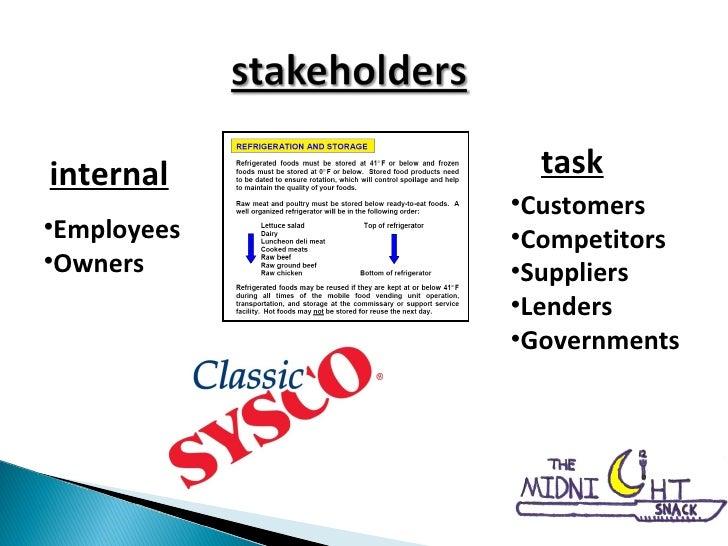 <ul><li>Employees </li></ul><ul><li>Owners </li></ul>internal task <ul><li>Customers </li></ul><ul><li>Competitors </li></...