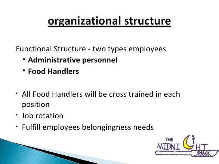 <ul><li>Functional Structure - two types employees  </li></ul><ul><ul><li>Administrative personnel </li></ul></ul><ul><ul>...