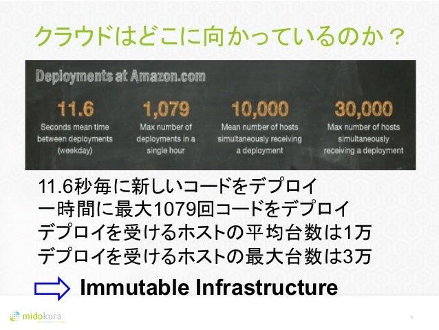 Confidential クラウドはどこに向かっているのか? 1 11.6秒毎に新しいコードをデプロイ 一時間に最大1079回コードをデプロイ デプロイを受けるホストの平均台数は1万 デプロイを受けるホストの最大台数は3万 Immutab...