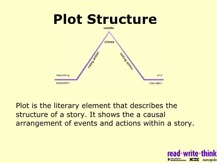 Plot Structure Plot is the literary element that describes the structure of a story.  It shows the a causal arrangement of...