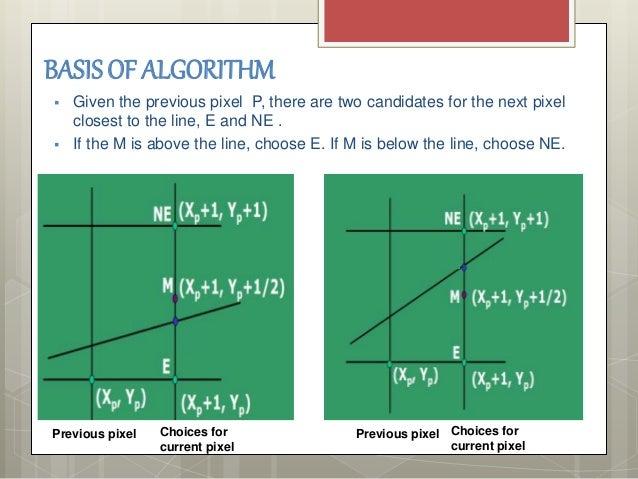 Mid point line Algorithm - Computer Graphics Slide 3