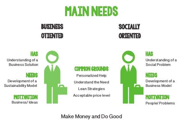 SOCIAL BUSINESS IDEAS EBOOK DOWNLOAD