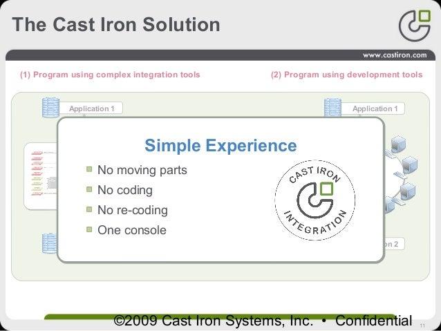 11©2009 Cast Iron Systems, Inc. • Confidential (1) Program using complex integration tools Application 1 Application 2 (2)...
