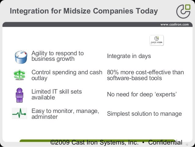 12©2009 Cast Iron Systems, Inc. • Confidential Integration for Midsize Companies Today Midsize Company IT Needs Proven Val...