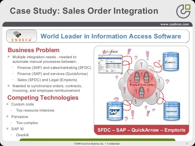 16©2008 Cast Iron Systems, Inc. • Confidential Case Study: Sales Order Integration Business Problem Competing Technologies...