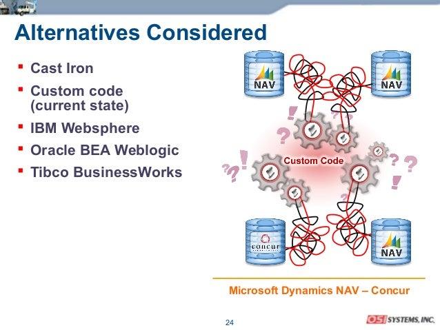 24 Alternatives Considered  Cast Iron  Custom code (current state)  IBM Websphere  Oracle BEA Weblogic  Tibco Busines...