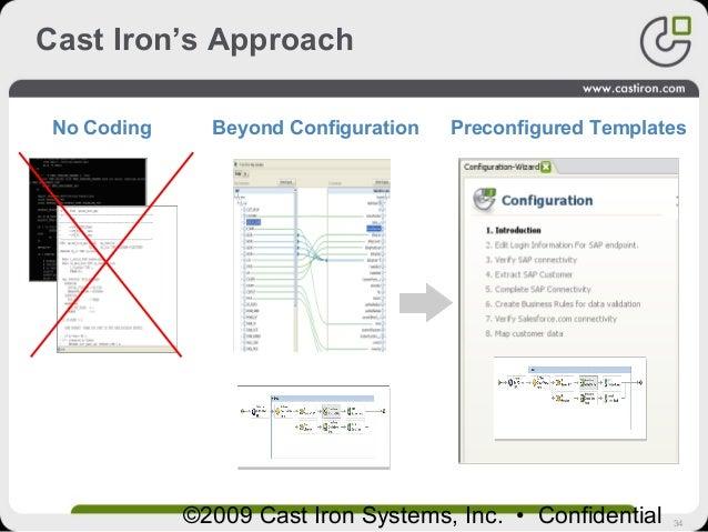 34©2009 Cast Iron Systems, Inc. • Confidential Cast Iron's Approach No Coding Beyond Configuration Preconfigured Templates