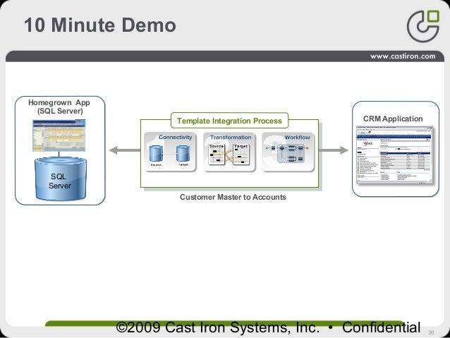 36©2009 Cast Iron Systems, Inc. • Confidential 10 Minute Demo Homegrown App (SQL Server) SQL Server CRM ApplicationTemplat...