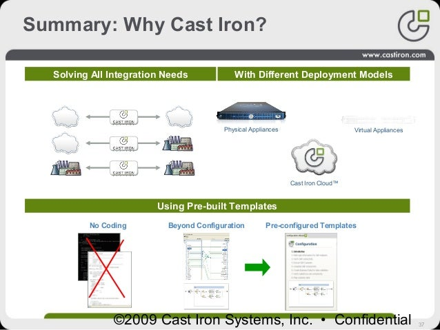 37©2009 Cast Iron Systems, Inc. • Confidential Summary: Why Cast Iron? Solving All Integration Needs Using Pre-built Templ...